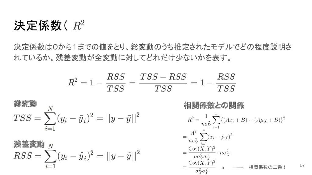 決定係数( ) 決定係数は0から1までの値をとり、総変動のうち推定されたモデルでどの程度説明さ...