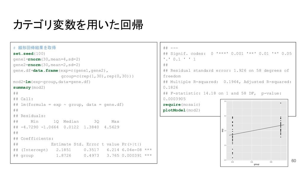カテゴリ変数を用いた回帰 # 線形回帰結果を取得 set.seed(100) gene1=rn...