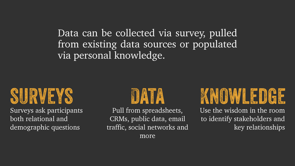 Data can be collected via survey, pulled from e...