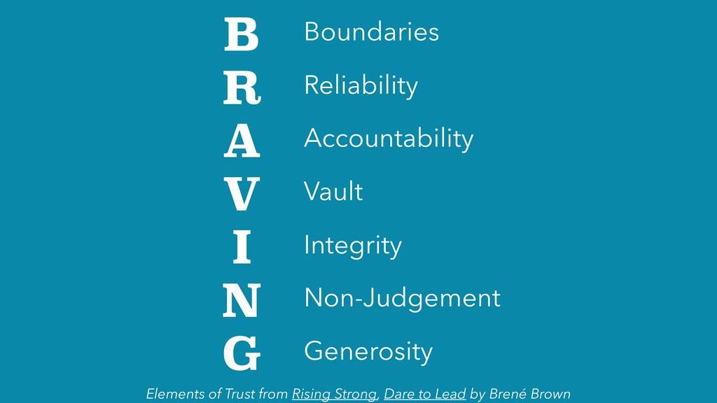 B Boundaries R Reliability A Accountability V V...