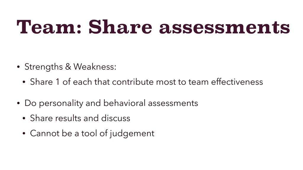 Team: Share assessments • Strengths & Weakness:...