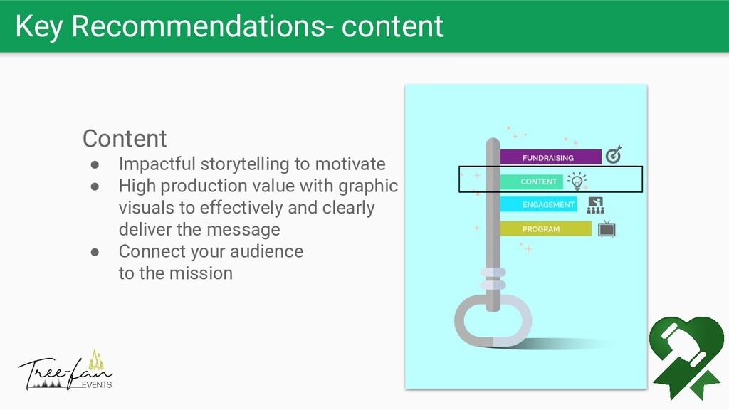 Key Recommendations- content Content ● Impactfu...