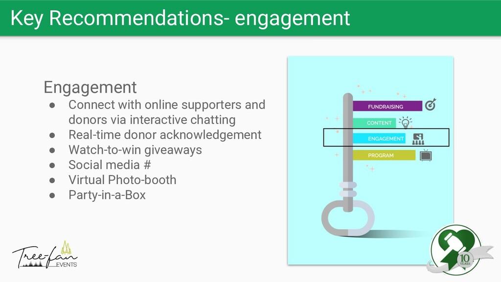 Key Recommendations- engagement Engagement ● Co...