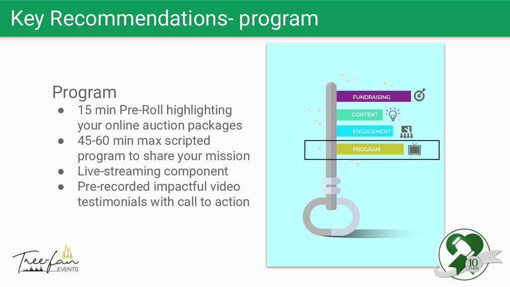 Key Recommendations- program Program ● 15 min P...