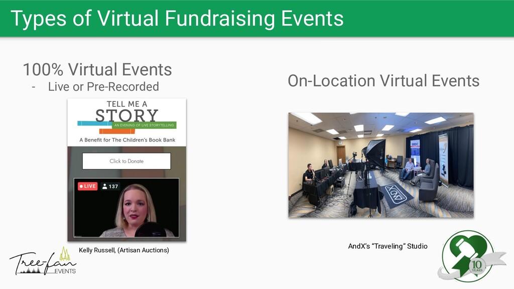 Types of Virtual Fundraising Events 100% Virtua...