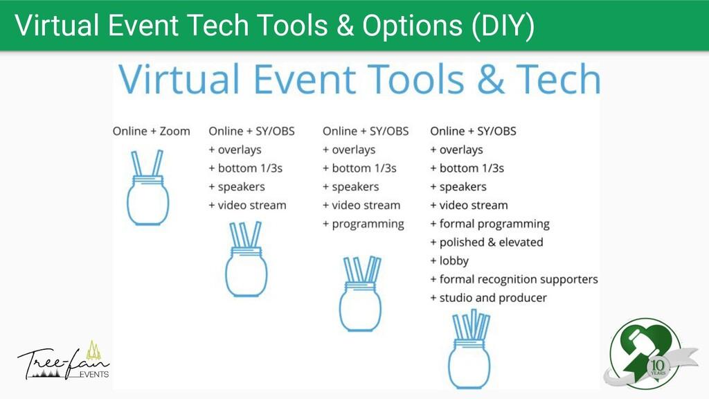 Virtual Event Tech Tools & Options (DIY)
