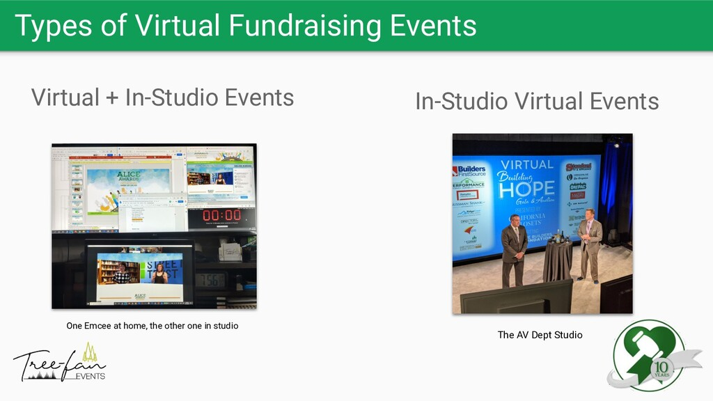 Types of Virtual Fundraising Events Virtual + I...