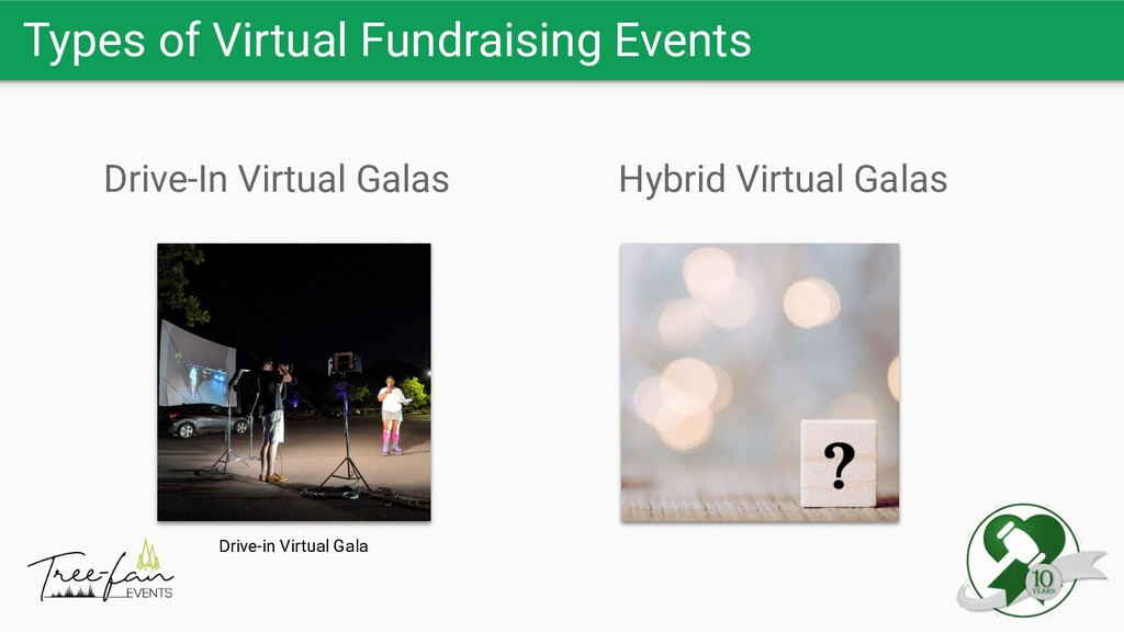 Types of Virtual Fundraising Events Drive-In Vi...