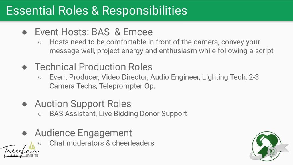 Essential Roles & Responsibilities ● Event Host...