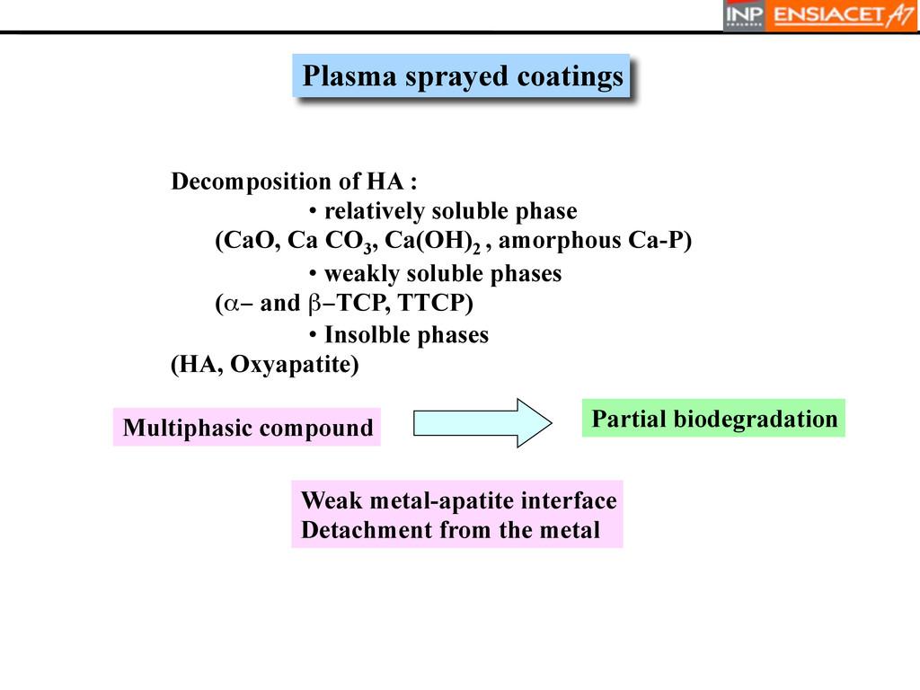 Plasma sprayed coatings Decomposition of HA : •...