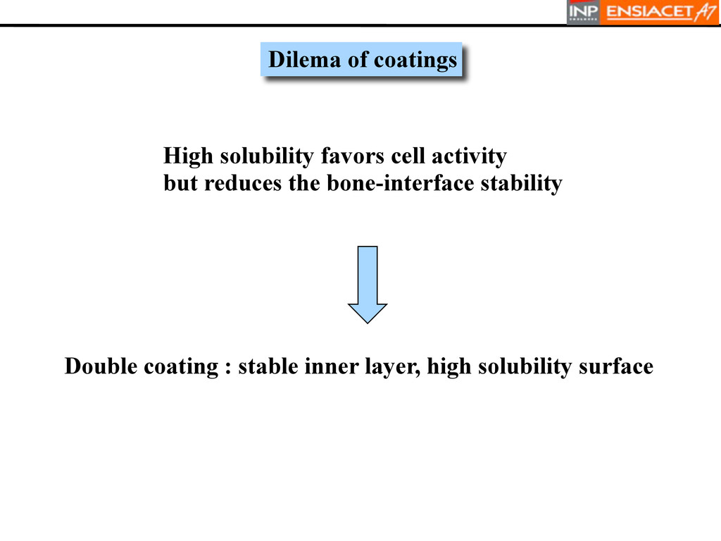 Dilema of coatings High solubility favors cell ...