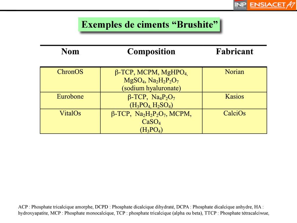 """Exemples de ciments """"Brushite"""" A ACP : Phosphat..."""