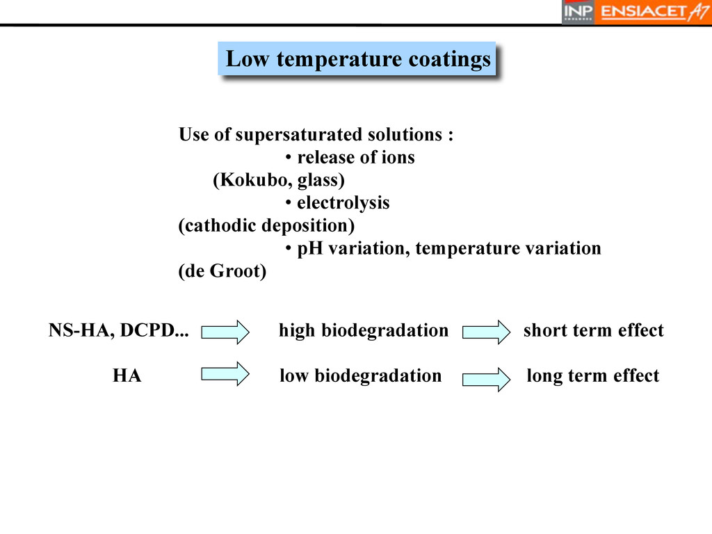 Low temperature coatings Use of supersaturated ...