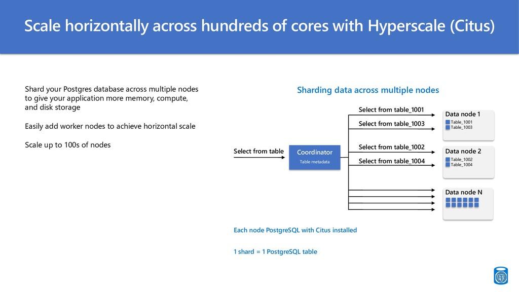 Shard your Postgres database across multiple no...