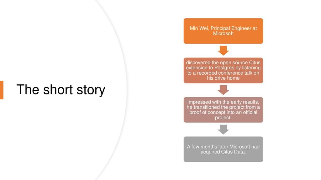 The short story Min Wei, Principal Engineer at ...