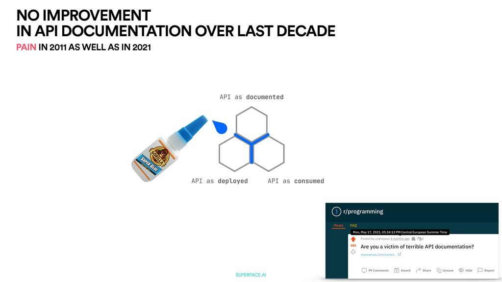 NO IMPROVEMENT   IN API DOCUMENTATION OVER LAST...