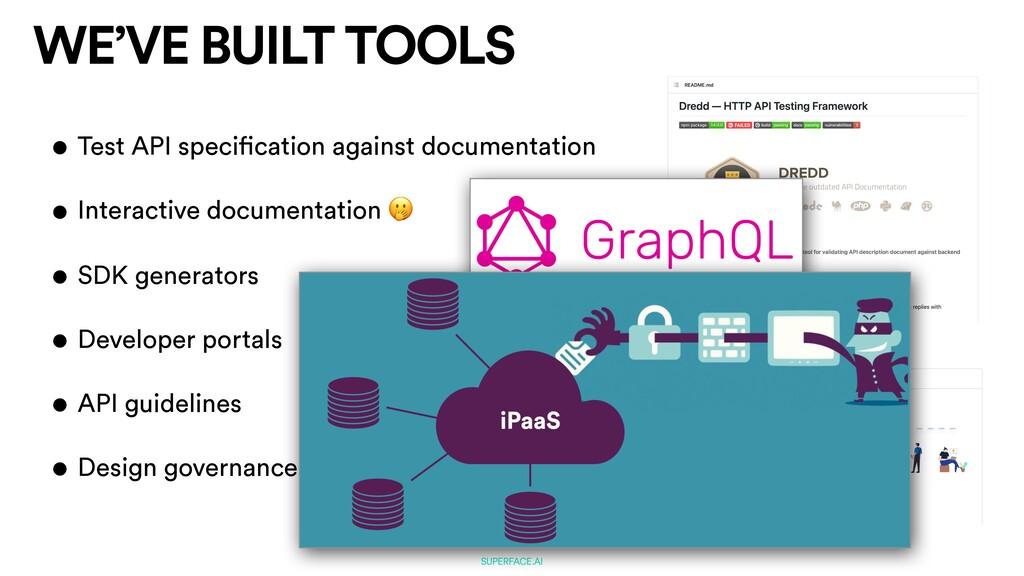 • Test API speci fi cation against documentatio...