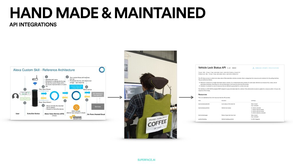 SUPERFACE.AI API INTEGRATIONS HAND MADE & MAINT...