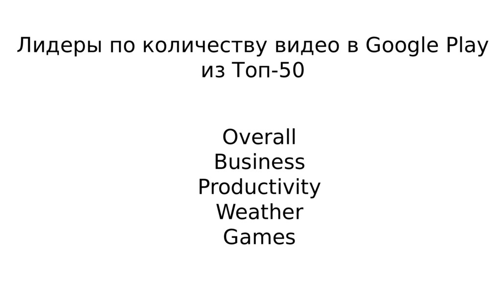 Overall Business Productivity Weather Games Лид...