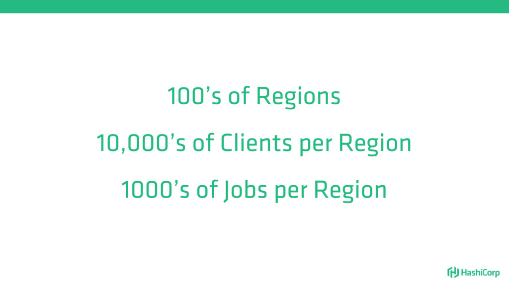 100's of Regions 10,000's of Clients per Region...