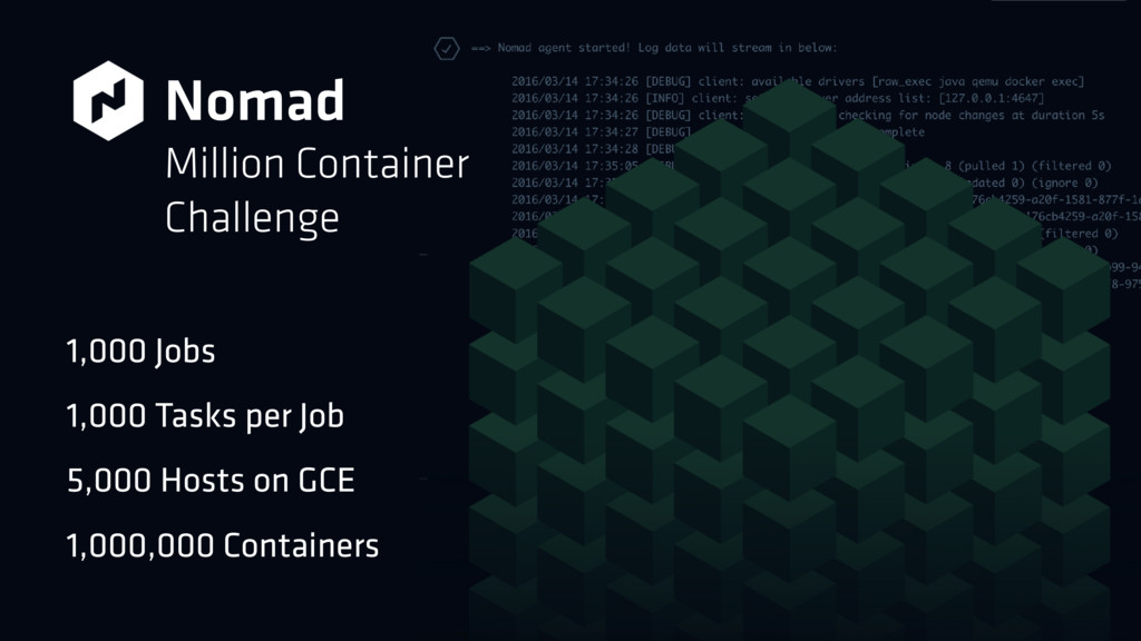 Nomad Million Container Challenge 1,000 Jobs 1,...