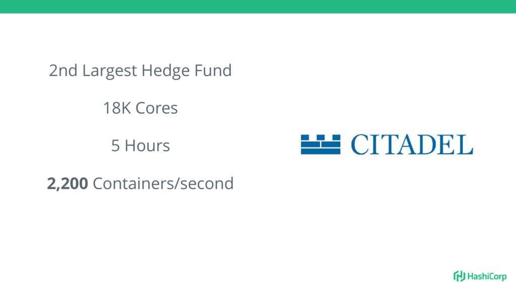 2nd Largest Hedge Fund 18K Cores 5 Hours 2,200 ...