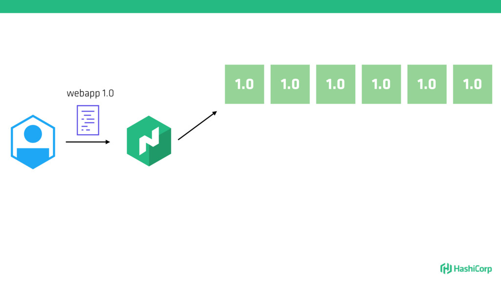 webapp 1.0 1.0 1.0 1.0 1.0 1.0 1.0