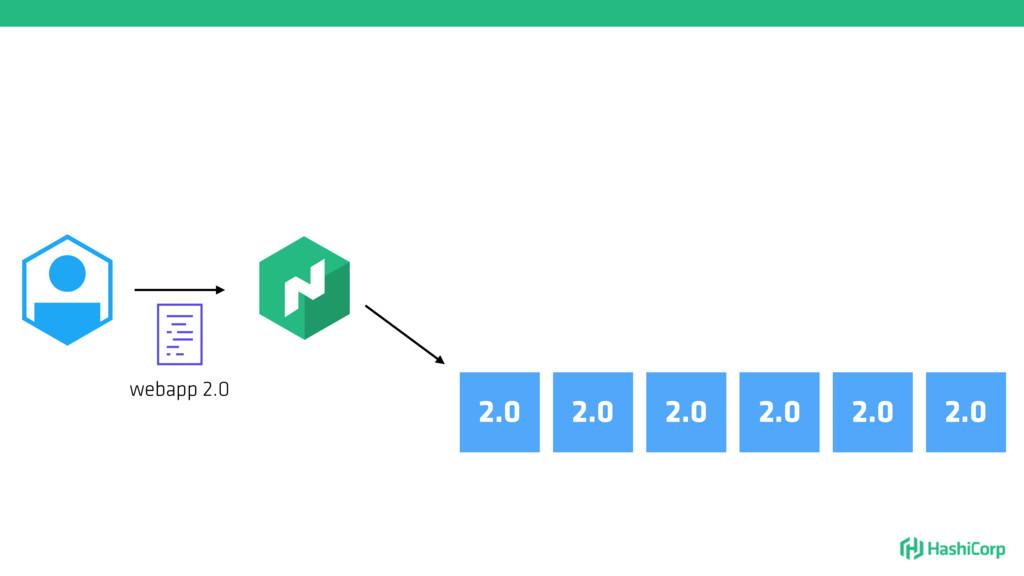webapp 2.0 2.0 2.0 2.0 2.0 2.0 2.0