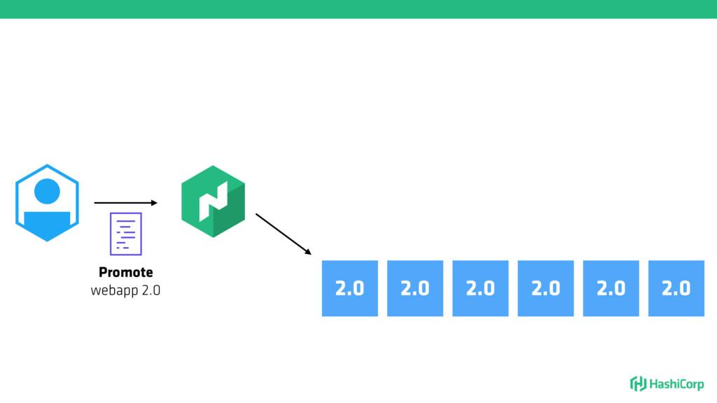 2.0 2.0 2.0 2.0 2.0 2.0 Promote webapp 2.0