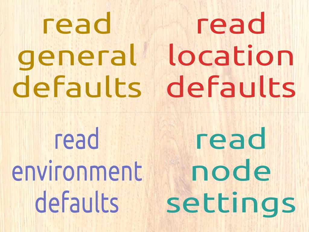 read general defaults read location defaults re...