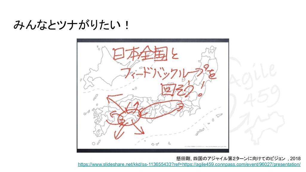みんなとツナがりたい! 懸田剛, 四国のアジャイル第2ターンに向けてのビジョン , 2018 ...