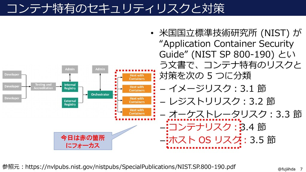 7 7 @fujiihda コンテナ特有のセキュリティリスクと対策 • 米国国立標準技術研究所...