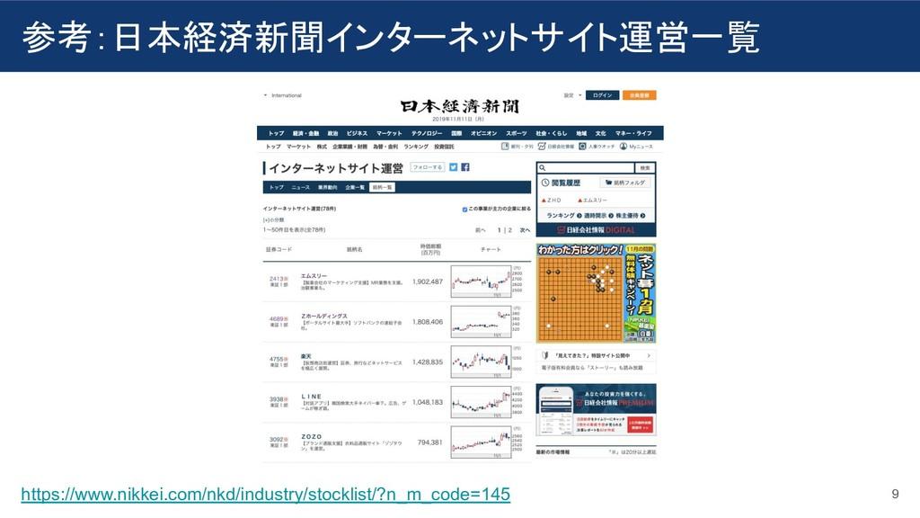参考:日本経済新聞インターネットサイト運営一覧 https://www.nikkei.com/...