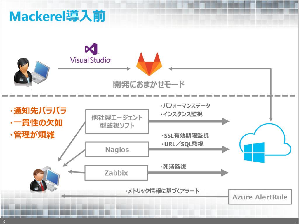 . 3 Mackerel導入前 Zabbix Nagios 他社製エージェント 型監視ソフト ...
