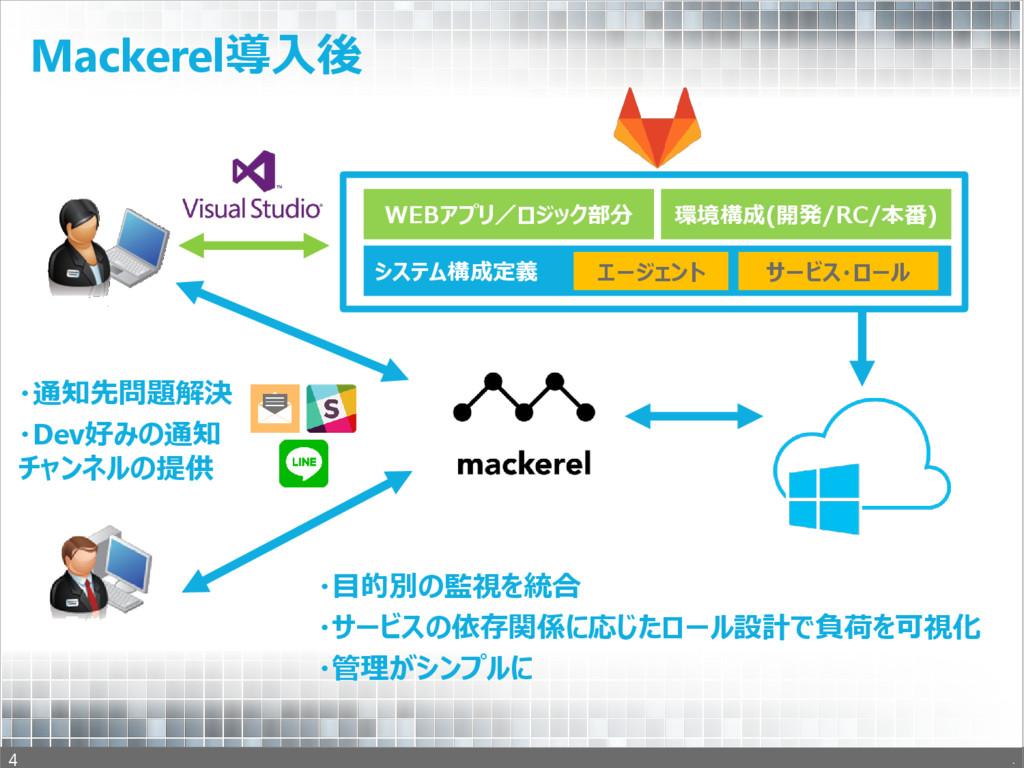 . 4 Mackerel導入後 WEBアプリ/ロジック部分 環境構成(開発/RC/本番) シス...