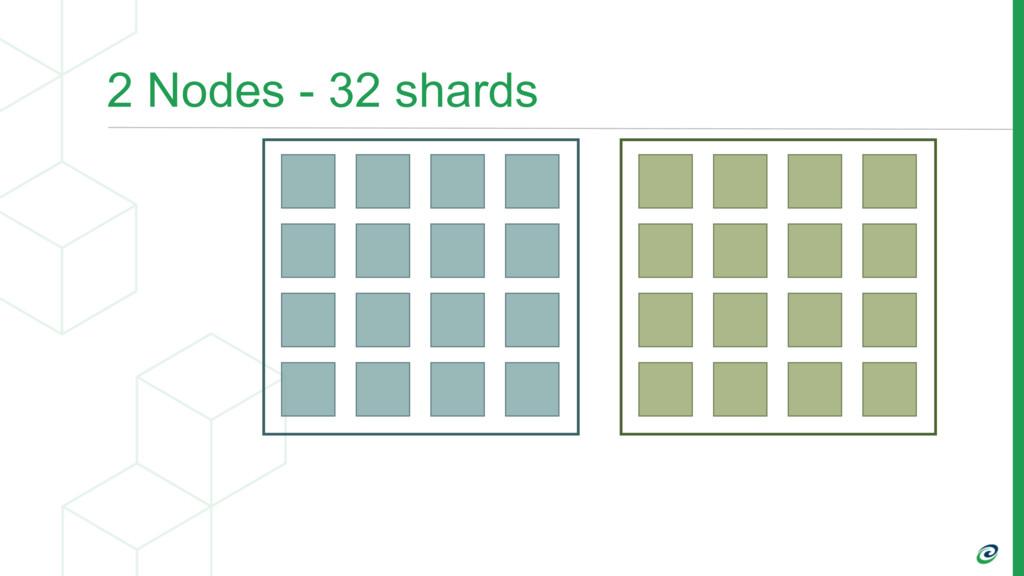 2 Nodes - 32 shards
