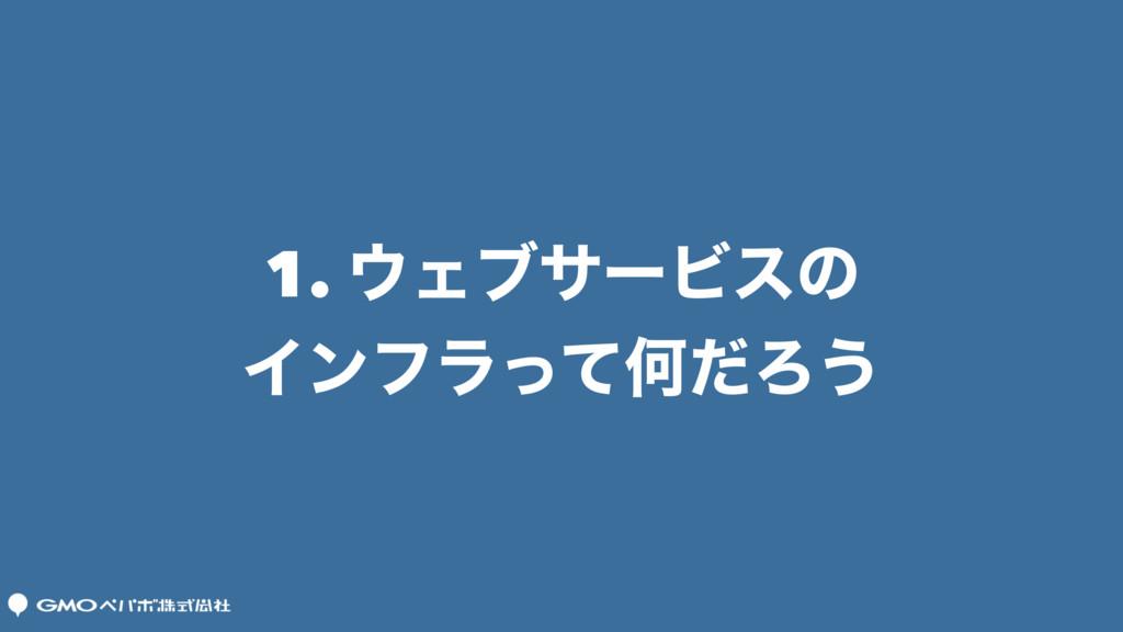 1. ΣϒαʔϏεͷ ΠϯϑϥͬͯԿͩΖ͏