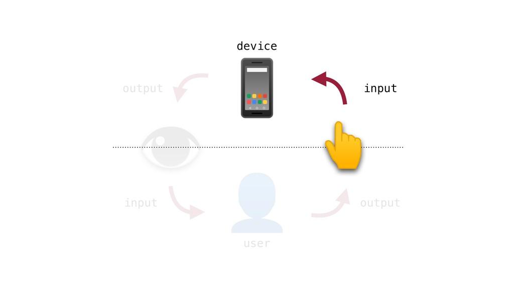 input output input output user device