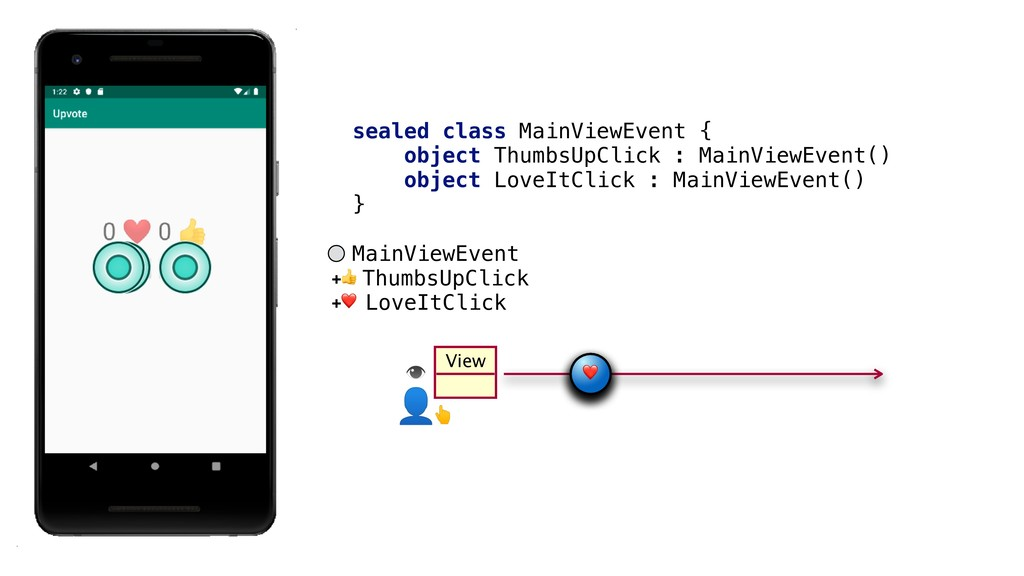 View sealed class MainViewEvent {_ object Thum...