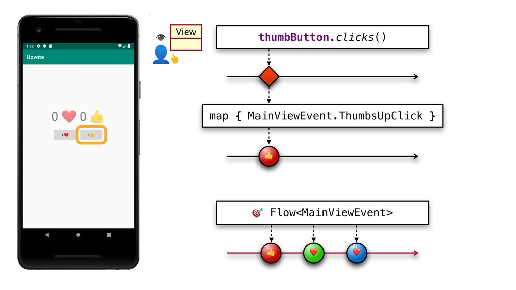 View thumbButton.clicks() map { MainViewEvent.T...