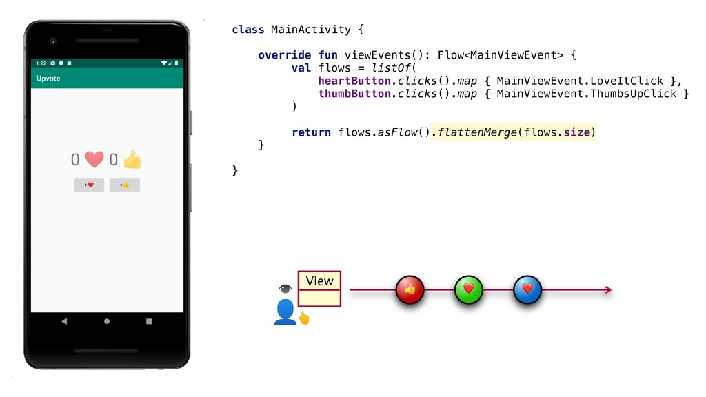 class MainActivity {__ override_fun_viewEvents(...