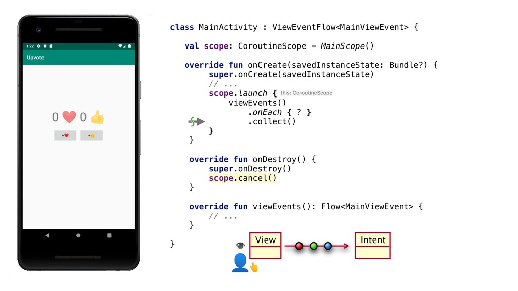 class MainActivity_: ViewEventFlow<MainViewEven...