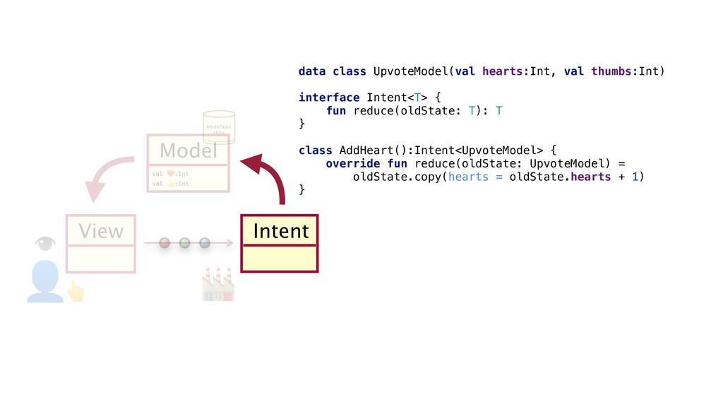 ModelState store Intent View  Model data class ...