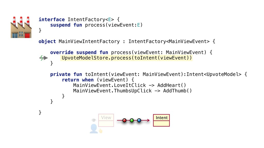 Intent View  ~ interface IntentFactory<E>_{ sus...