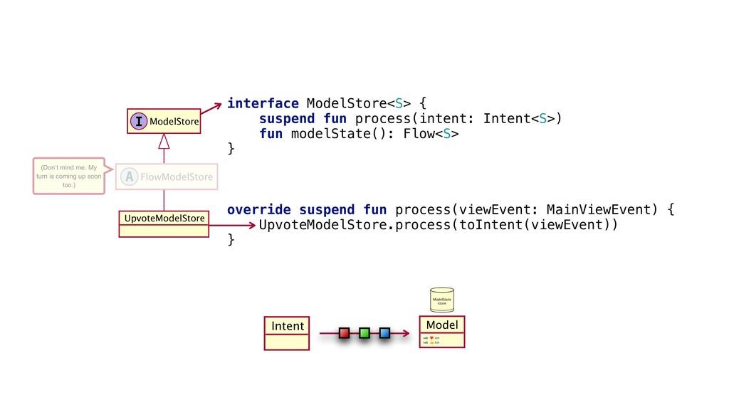 ModelStore RxModelStore UpvoteModelStore FlowMo...