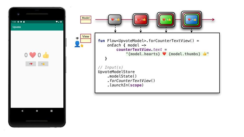 View Model fun Flow<UpvoteModel>.forCounterText...