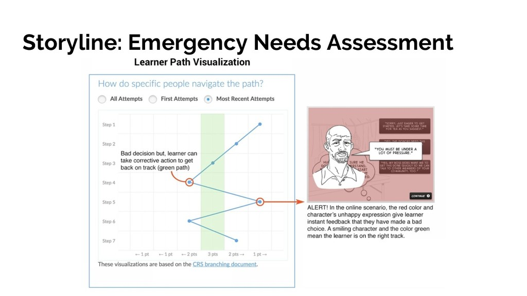Storyline: Emergency Needs Assessment