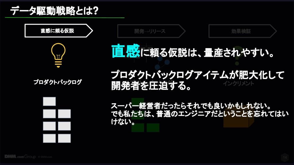 © DMM.com 14 スプリントバックログ インクリメント 開発→リリース 効果検証 デー...