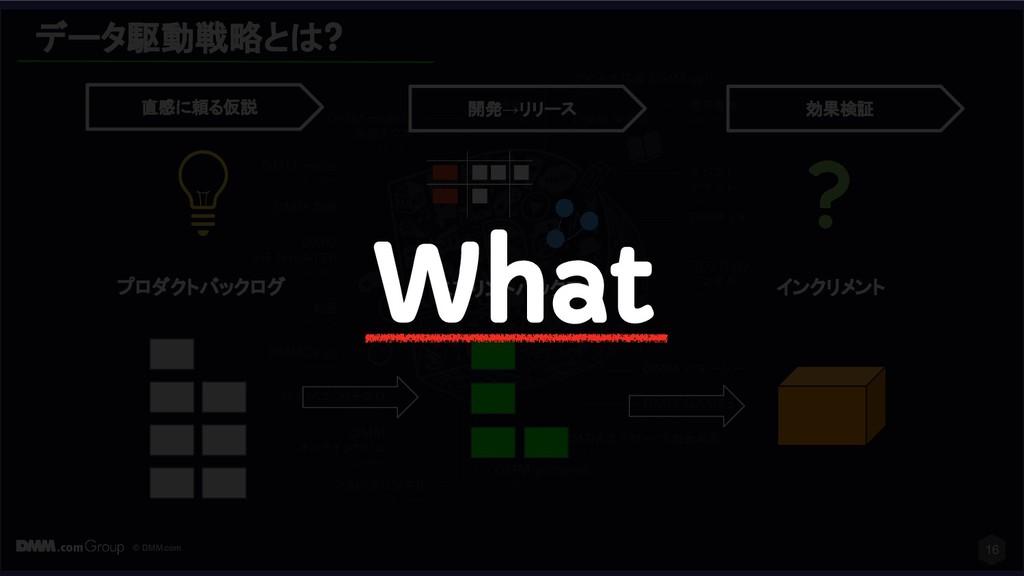 © DMM.com 16 スプリントバックログ インクリメント 開発→リリース 効果検証 プロ...