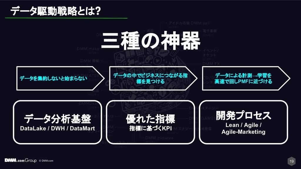 © DMM.com 19 データ分析基盤 DataLake / DWH / DataMart ...